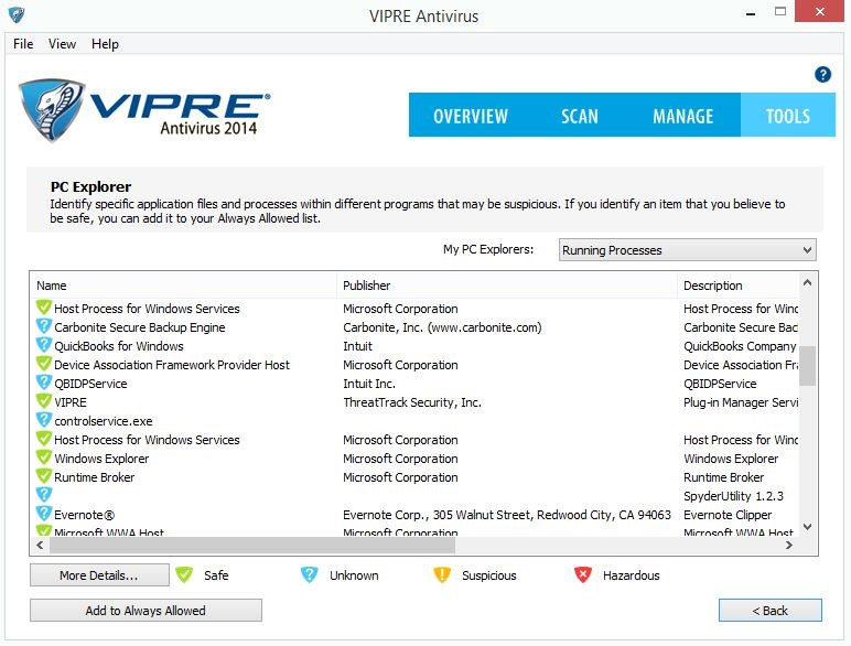 Vipre Antivirus Software Screen Capture